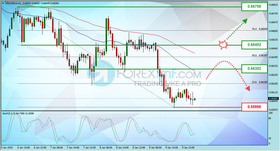 Forex, Trading Forex, Broker Forex Indonesia, Broker Forex Terpercaya, Broker Forex Terbaik
