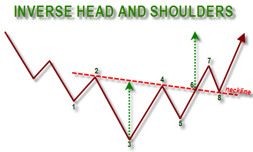 PolaInverse Head and Shoulders
