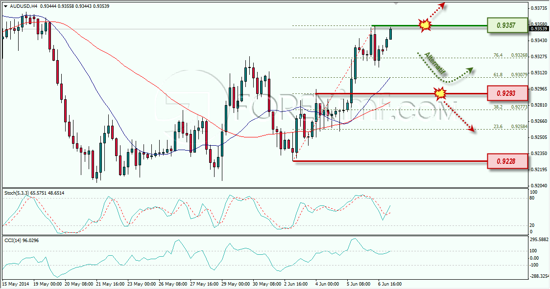 AUDUSD WEEKLY OUTLLOK FOREXIMF 09-06-2014 11-23-38