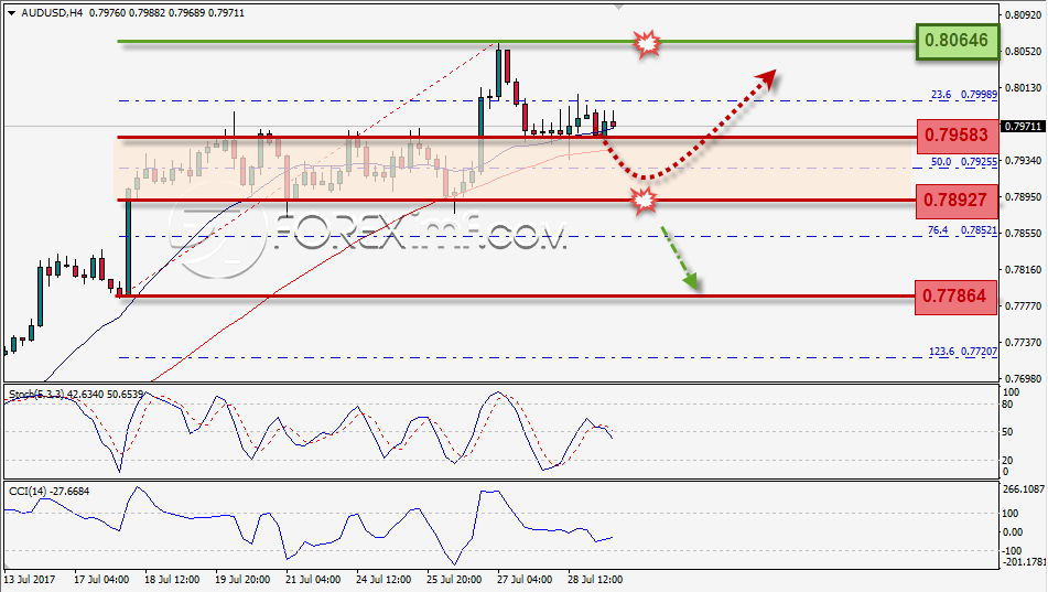 Forex, Trading Forex, Investasi Forex, Broker Forex, Online Trading Indonesia