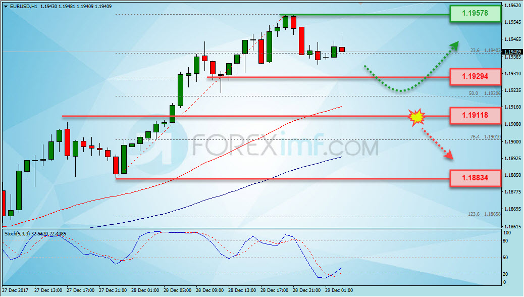Forex, Trading Forex, Broker Forex Indonesia, Broker Forex Terpercaya,Trading Forex Indonesia